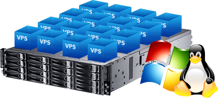 What's the difference between a low end VPS and a high end VPS?